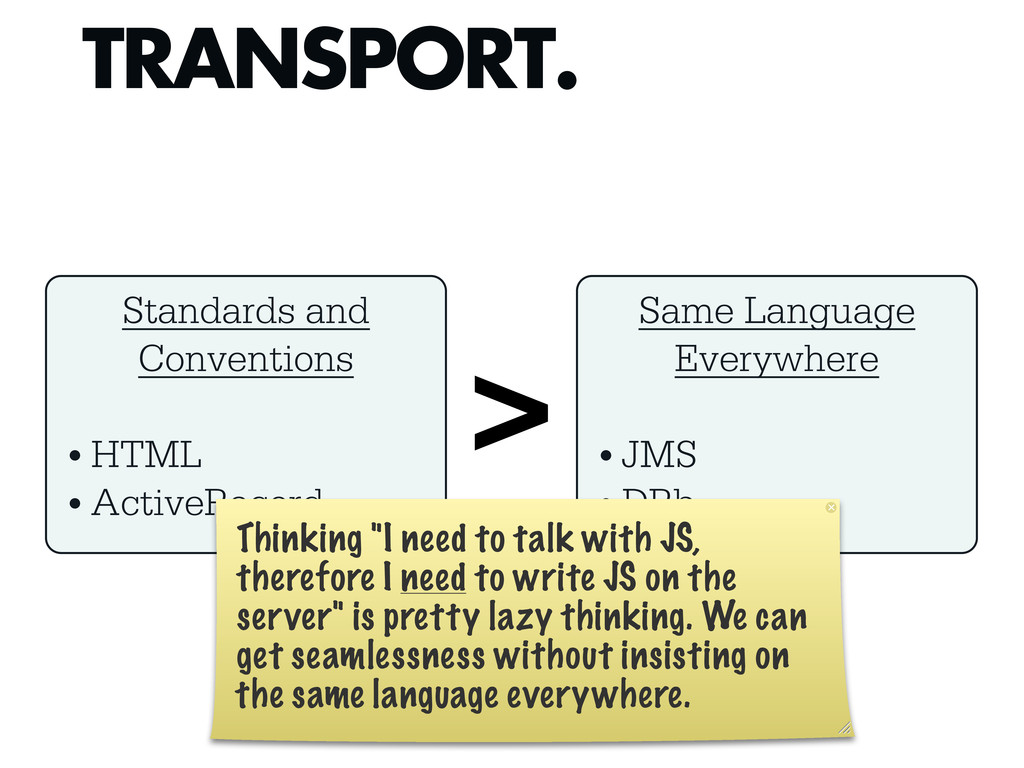 TRANSPORT. Standards and Conventions • HTML • A...