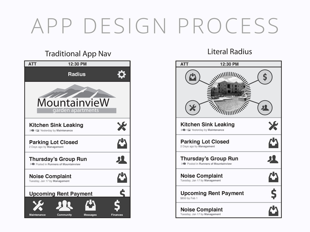 APP DESIGN PROCESS Traditional App Nav Upcoming...