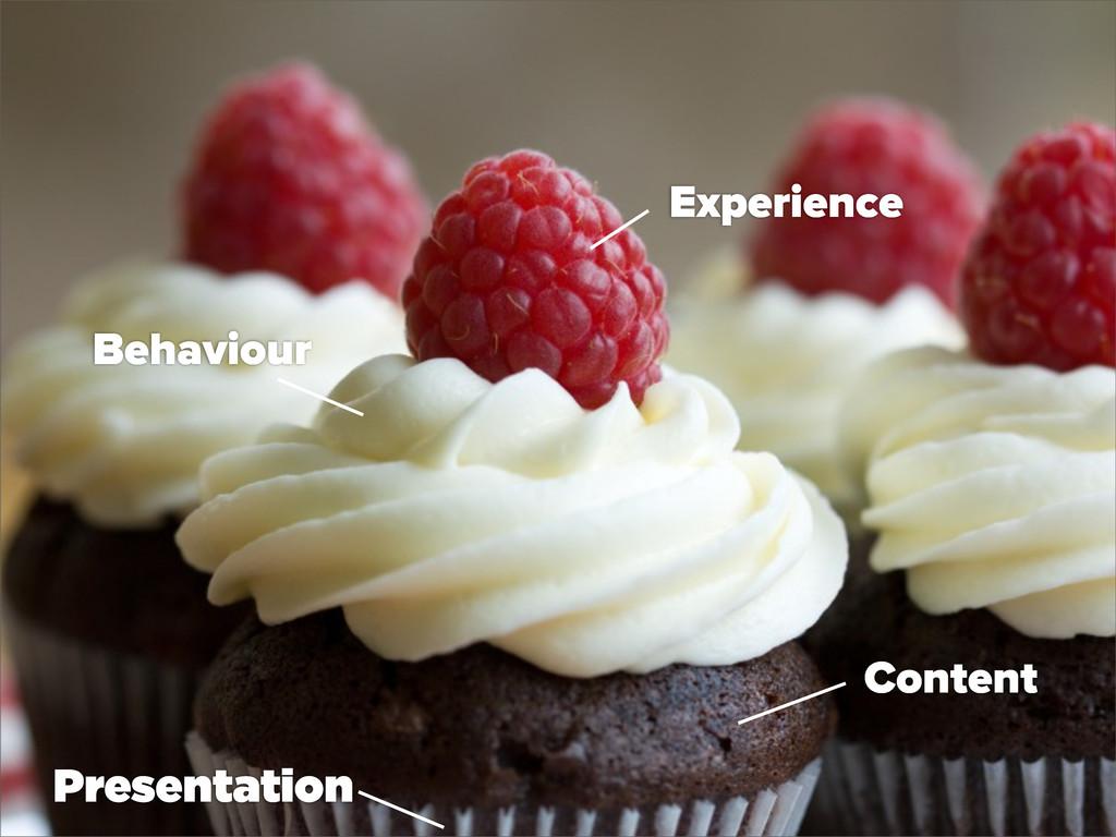 Content Presentation Behaviour Experience