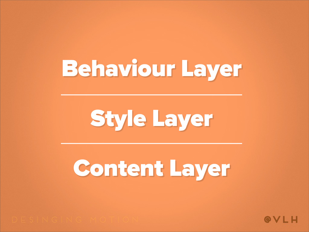 Content Layer Style Layer Behaviour Layer