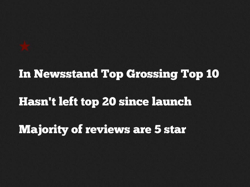 In Newsstand Top Grossing Top 10 Hasn't left to...