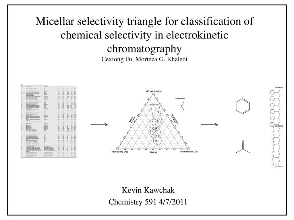 Micellar selectivity triangle for classificatio...