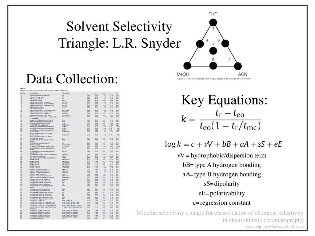 Key Equations: Micellar selectivity triangle fo...