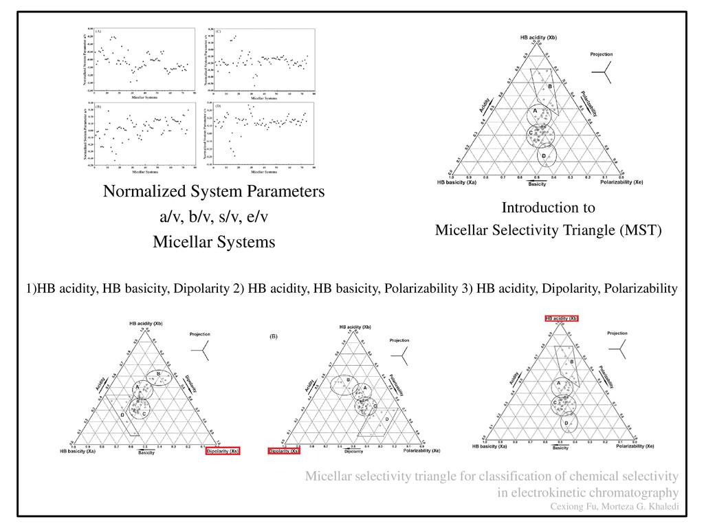 Normalized System Parameters a/v, b/v, s/v, e/v...