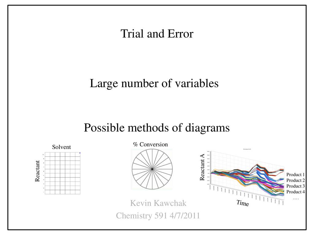 Trial and Error Kevin Kawchak Chemistry 591 4/7...