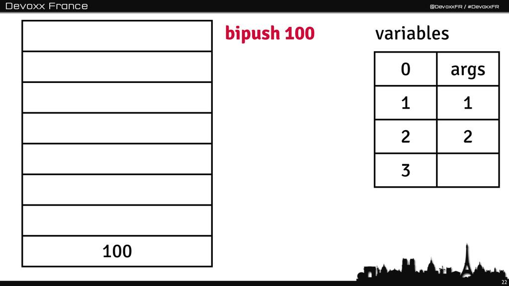 22 100 bipush 100 0 args 1 1 2 2 3 variables