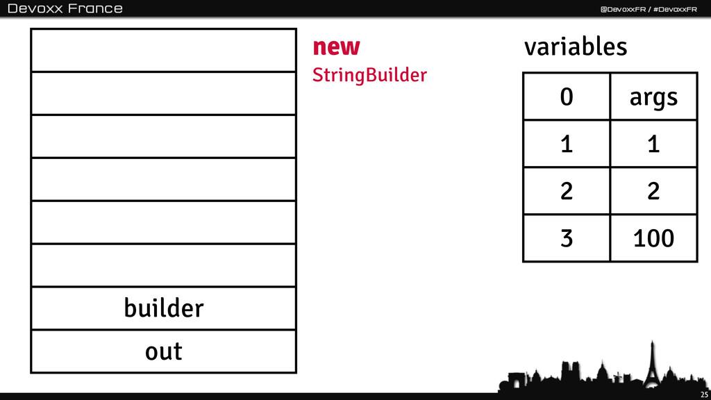 25 builder out new StringBuilder 0 args 1 1 2 2...