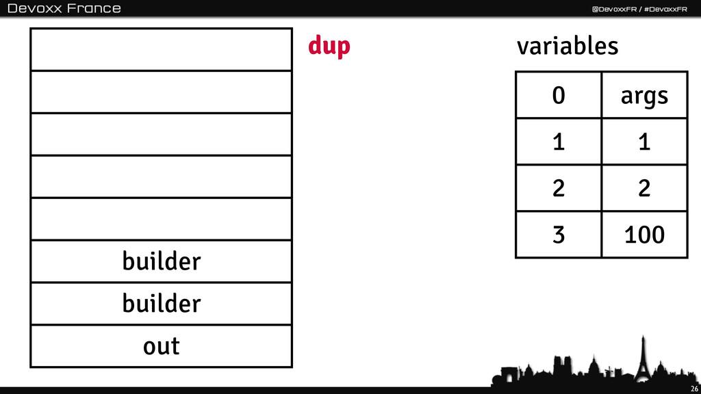 26 builder builder out dup 0 args 1 1 2 2 3 100...