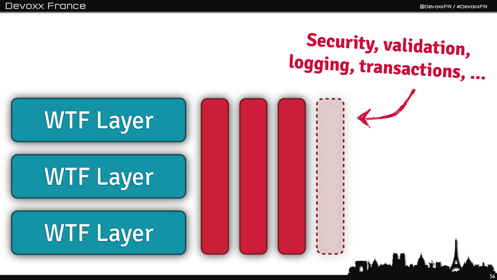 56 WTF Layer WTF Layer WTF Layer Security, vali...