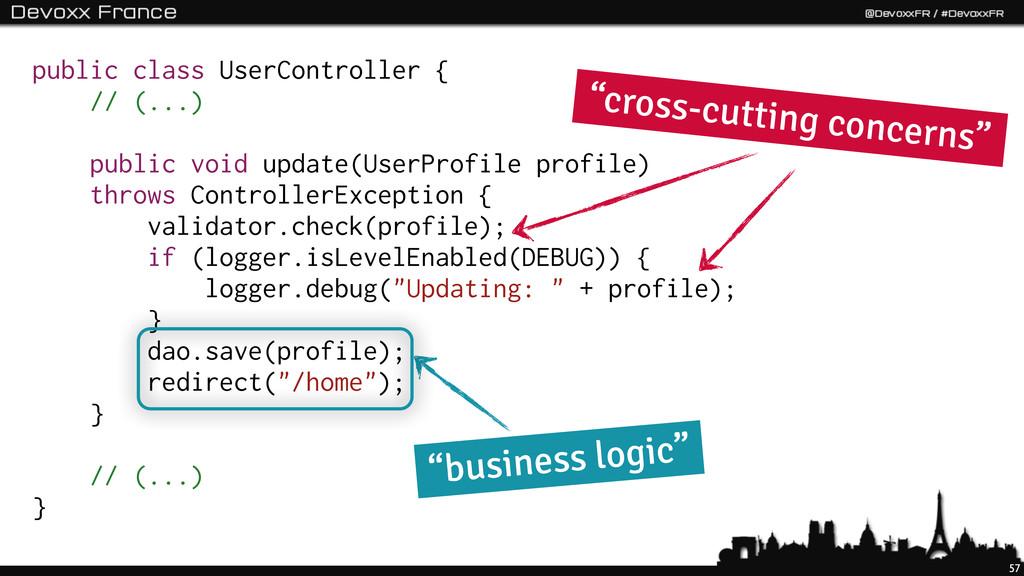 57 public class UserController { // (...) publi...