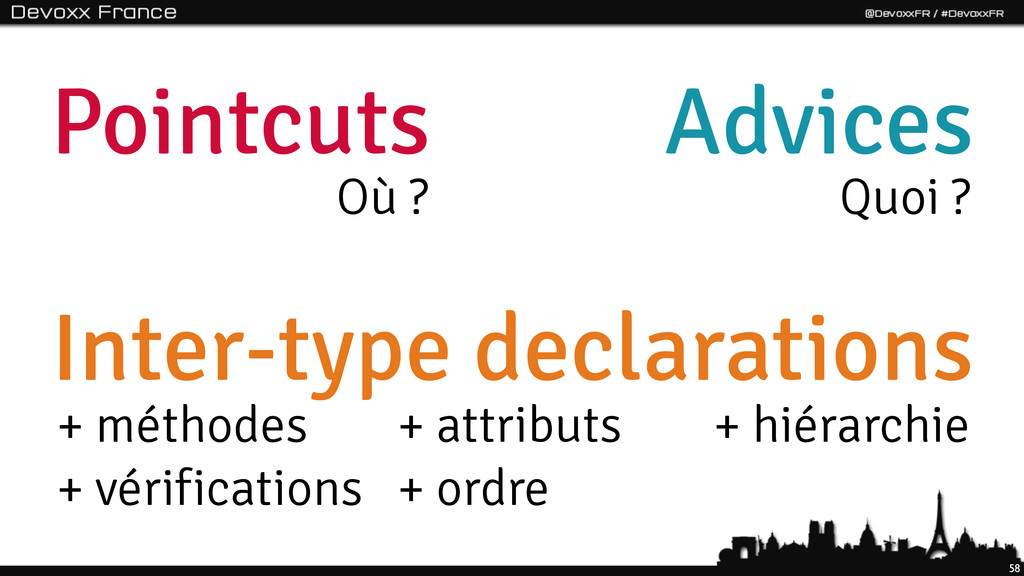 58 Pointcuts Advices Inter-type declarations Où...