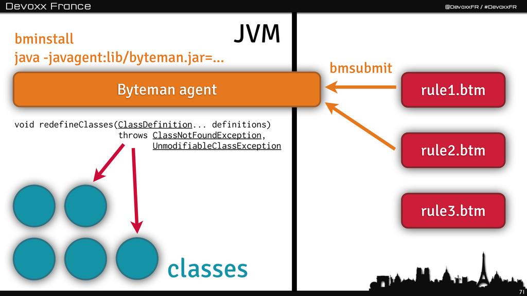 71 Byteman agent rule1.btm rule2.btm rule3.btm ...