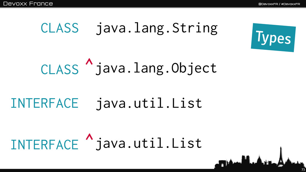 73 java.lang.String ^java.lang.Object ^java.uti...
