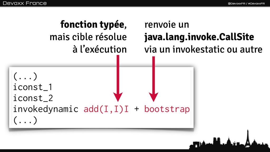 (...) iconst_1 iconst_2 invokedynamic add(I,I)I...