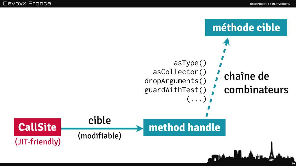 89 CallSite method handle chaîne de combinateur...