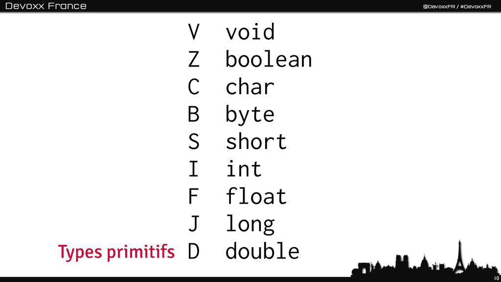 10 V void Z boolean C char B byte S short I int...