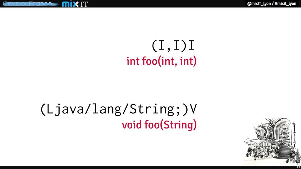 14 (I,I)I int foo(int, int) (Ljava/lang/String;...