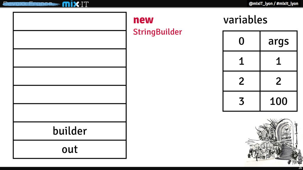 26 builder out new StringBuilder 0 args 1 1 2 2...
