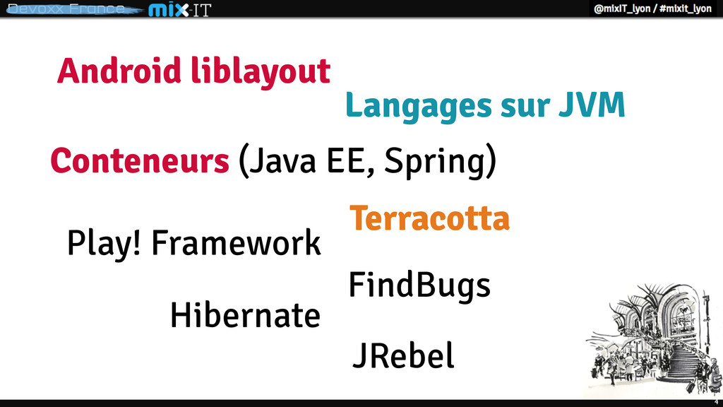 5 Conteneurs (Java EE, Spring) Android liblayou...
