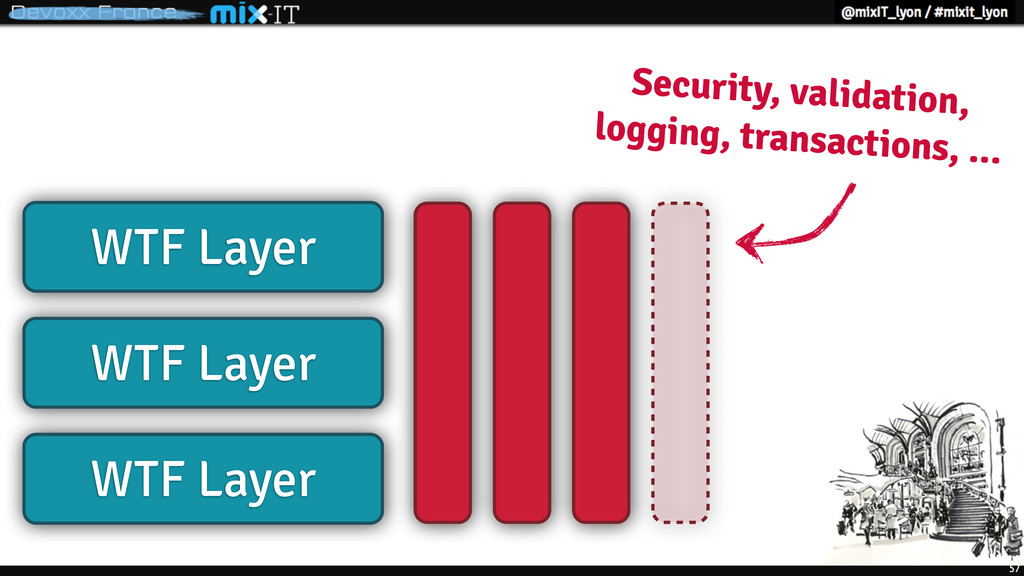57 WTF Layer WTF Layer WTF Layer Security, vali...