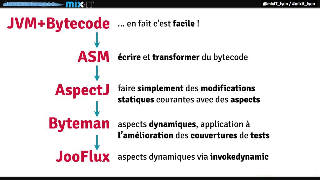 7 JVM+Bytecode ASM AspectJ Byteman JooFlux ... ...