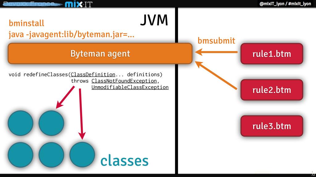 72 Byteman agent rule1.btm rule2.btm rule3.btm ...