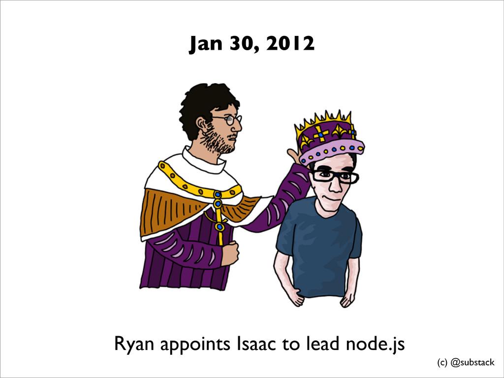 (c) @substack Jan 30, 2012 Ryan appoints Isaac ...