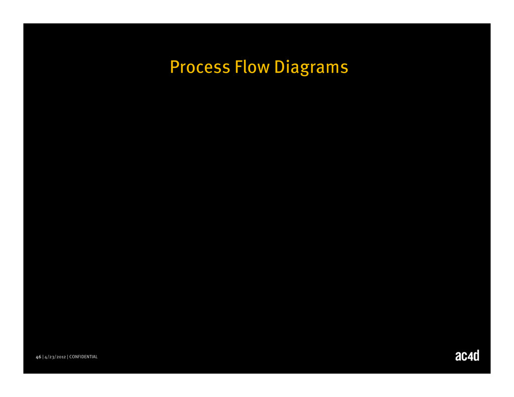 46 | 4/23/2012 | CONFIDENTIAL Process Flow Diag...