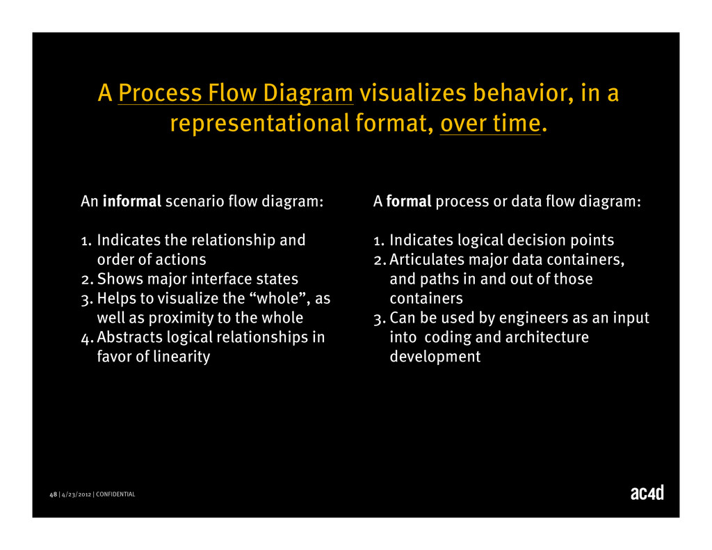 48 | 4/23/2012 | CONFIDENTIAL A Process Flow Di...