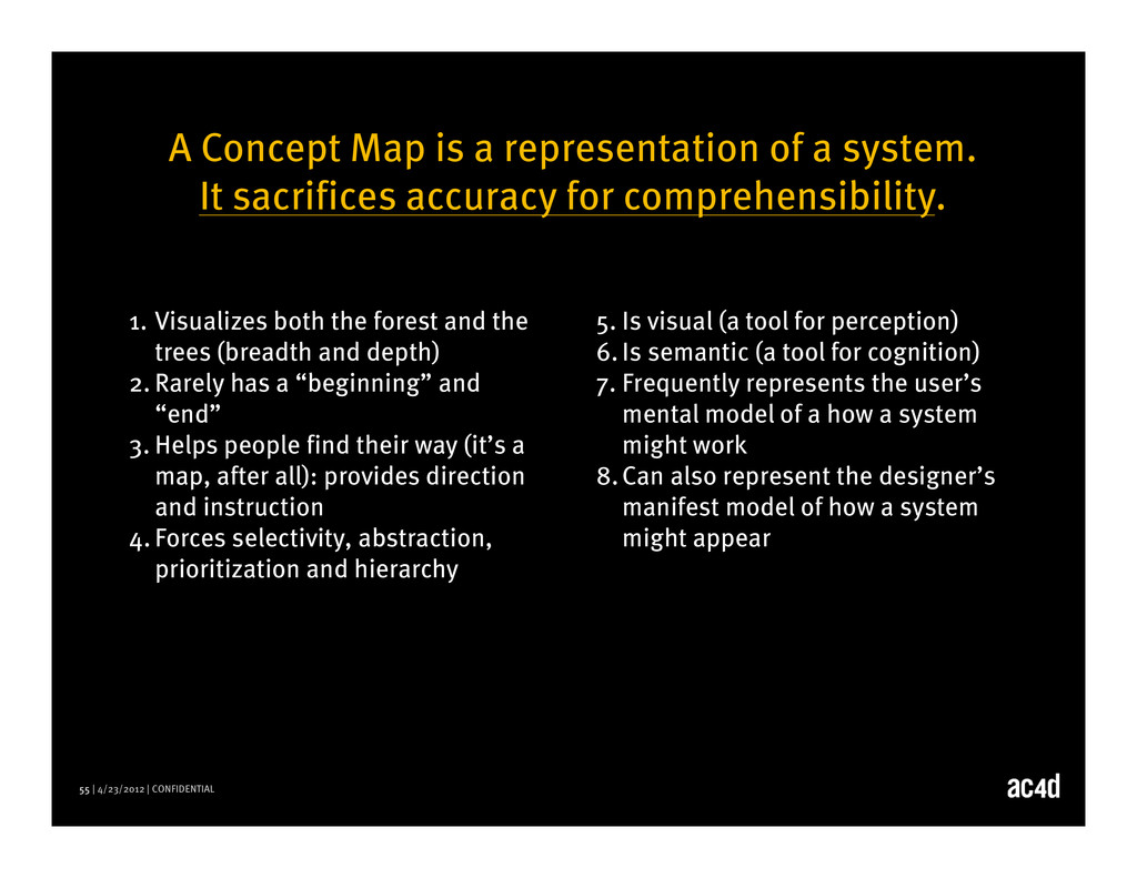 55 | 4/23/2012 | CONFIDENTIAL A Concept Map is ...