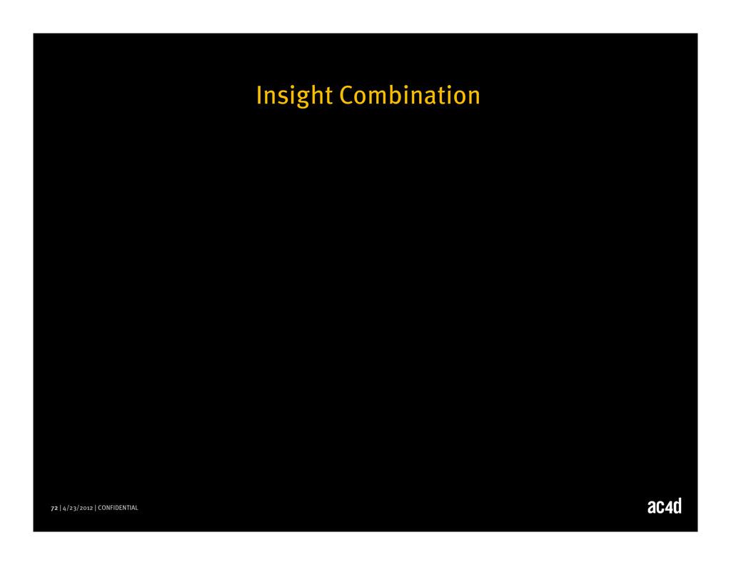 72 | 4/23/2012 | CONFIDENTIAL Insight Combinati...