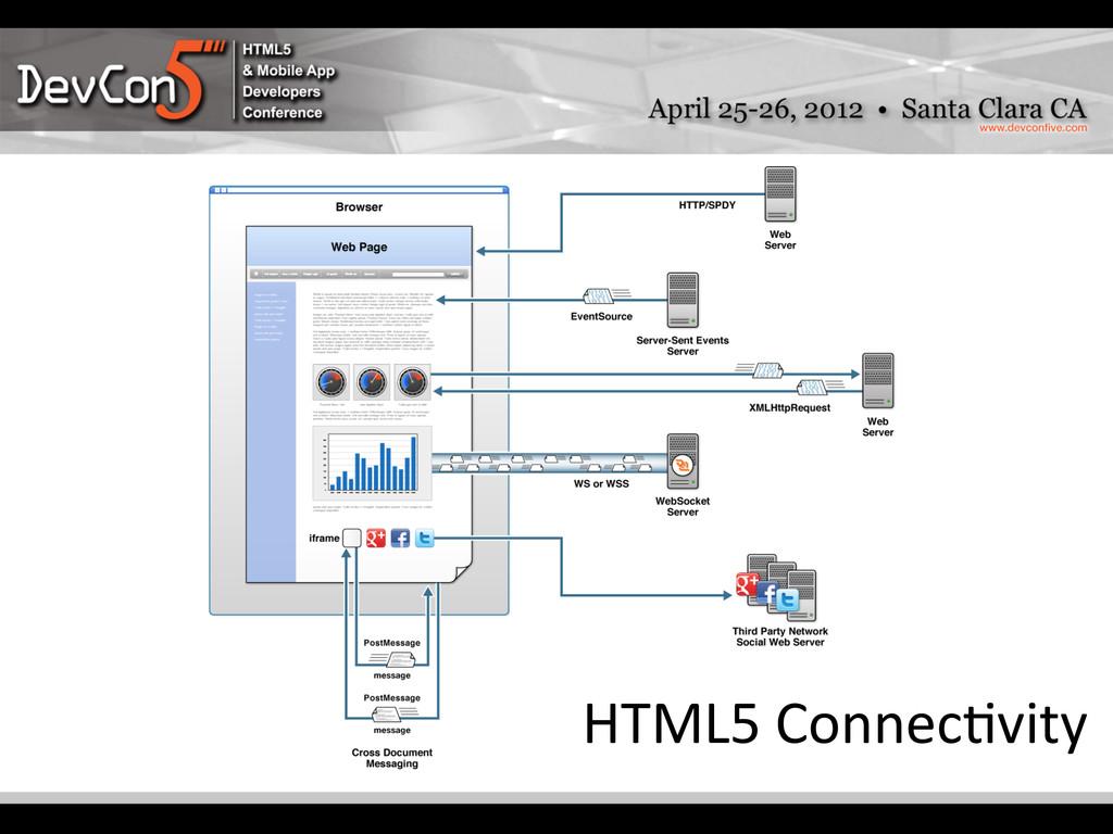 HTML5 Connec-vity
