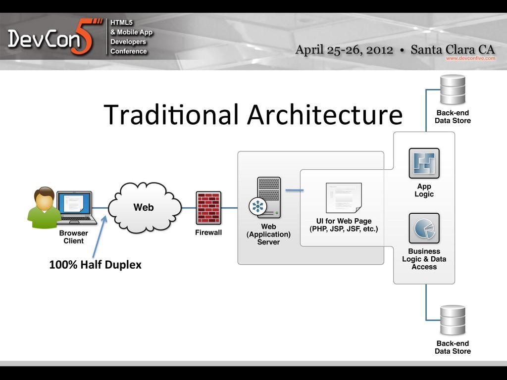 Tradi-onal Architecture  100% Half ...