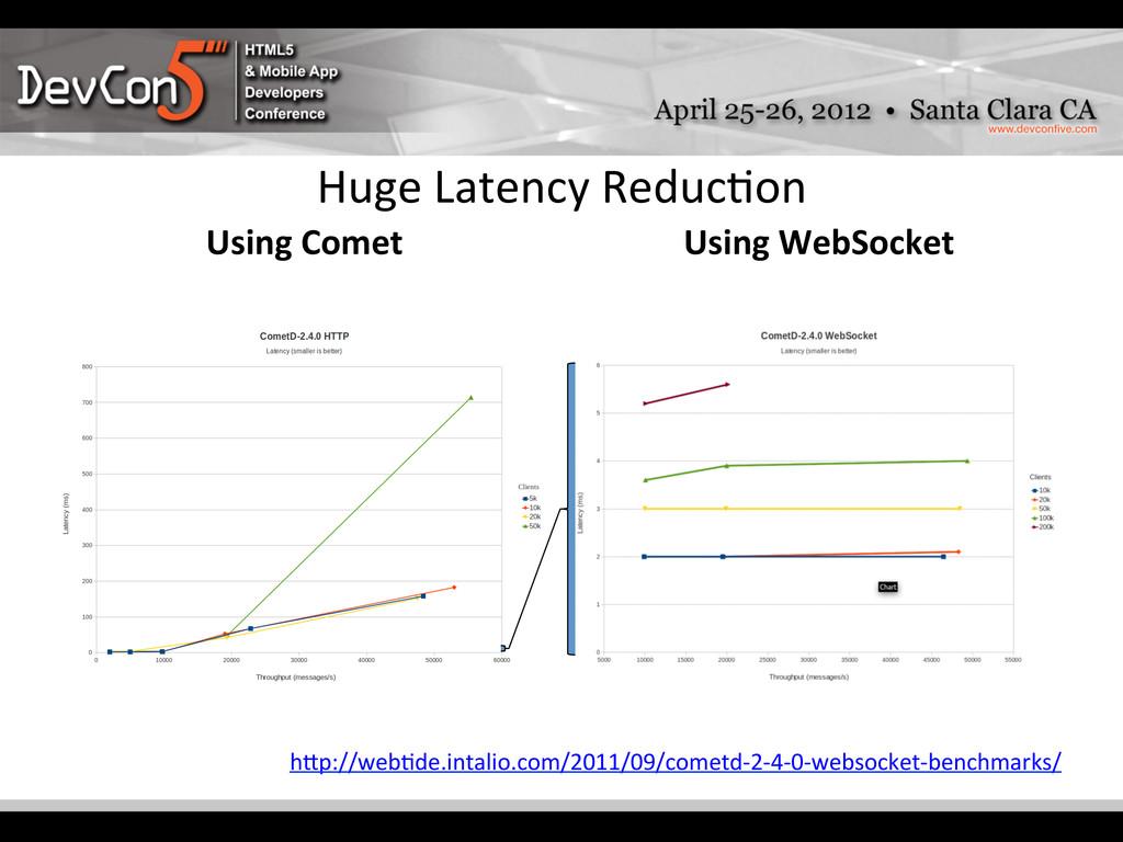 Huge Latency Reduc-on  Using Comet...