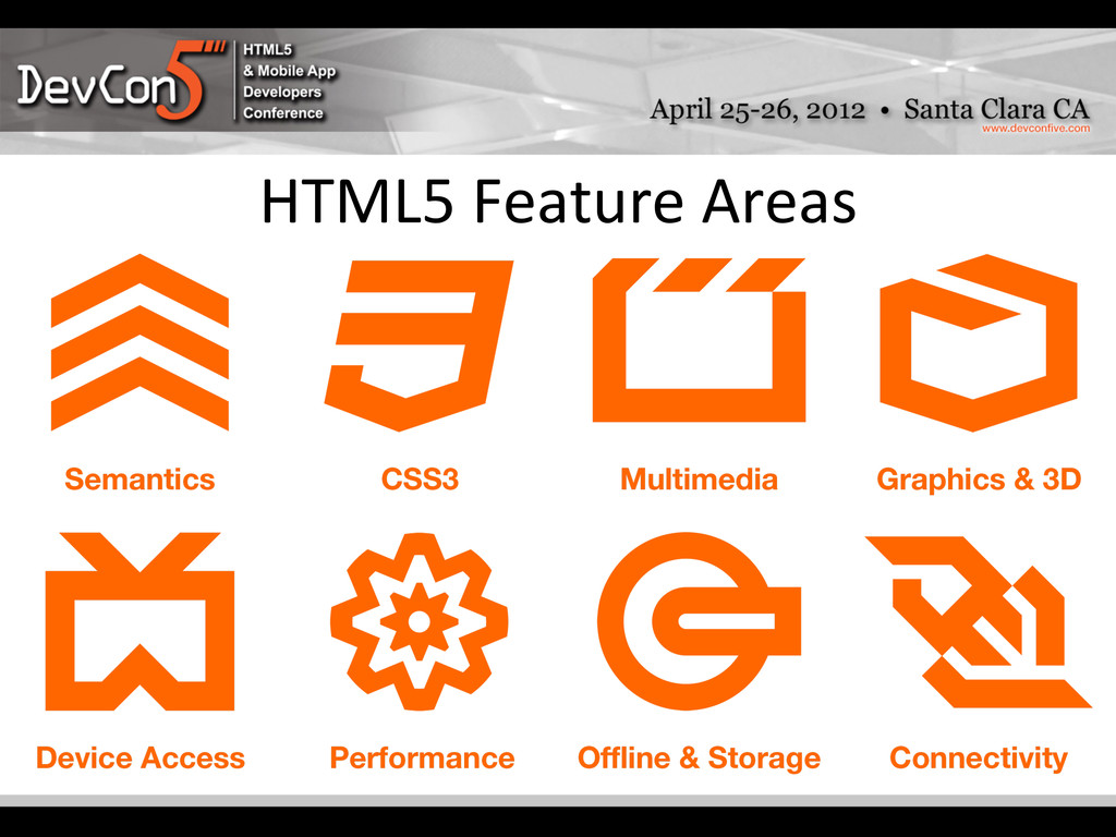 HTML5 Feature Areas