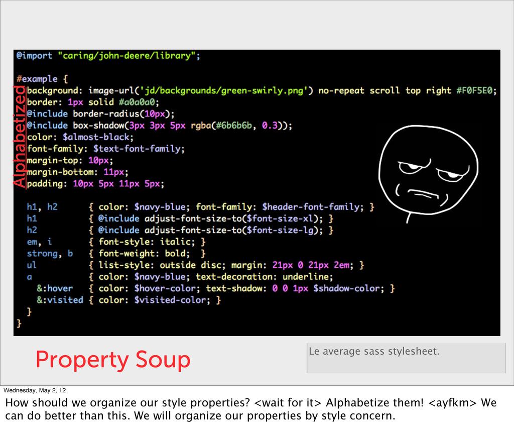 Property Soup Le average sass stylesheet. Alpha...