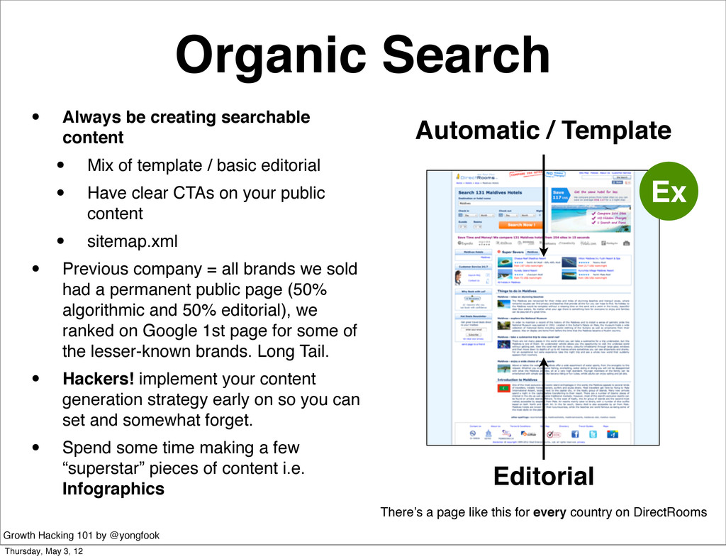 Organic Search • Always be creating searchable ...