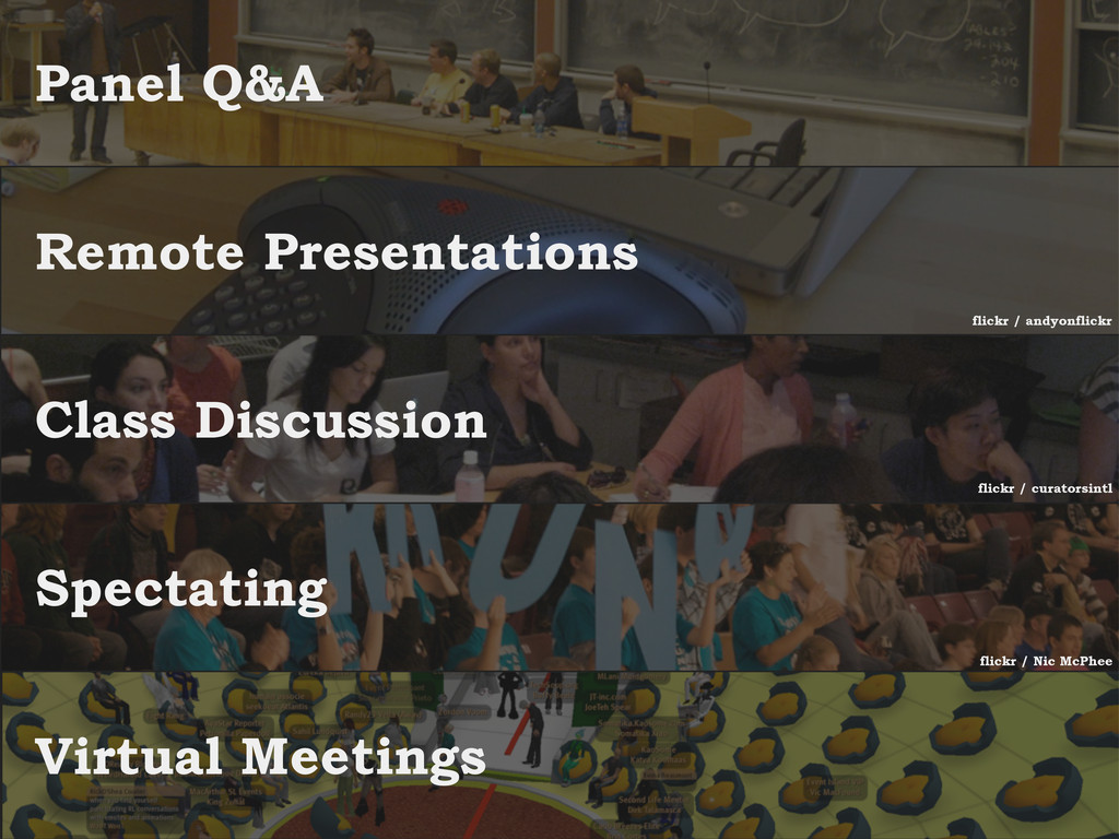 My Work Panel Q&A Remote Presentations Class Di...