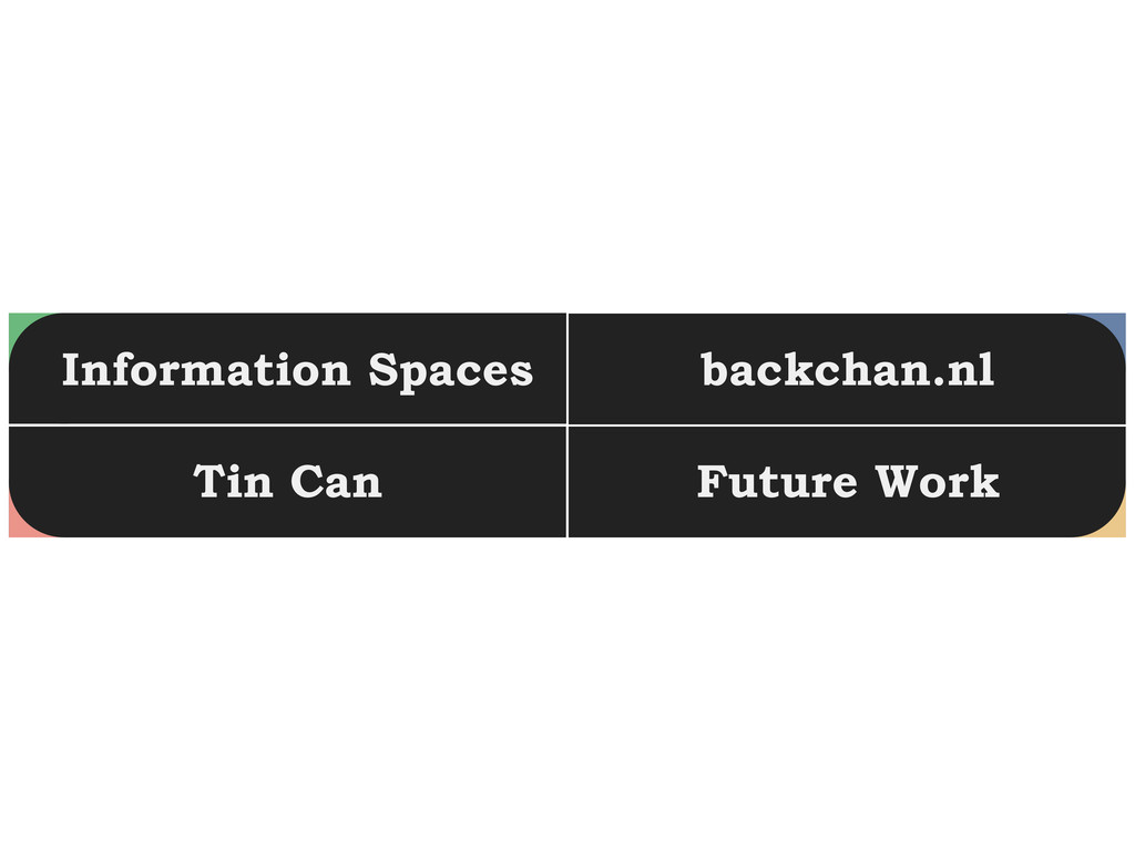 Information Spaces backchan.nl Tin Can Future W...