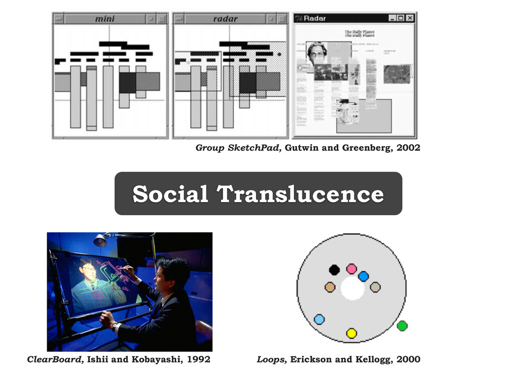 Social Translucence Group SketchPad, Gutwin and...