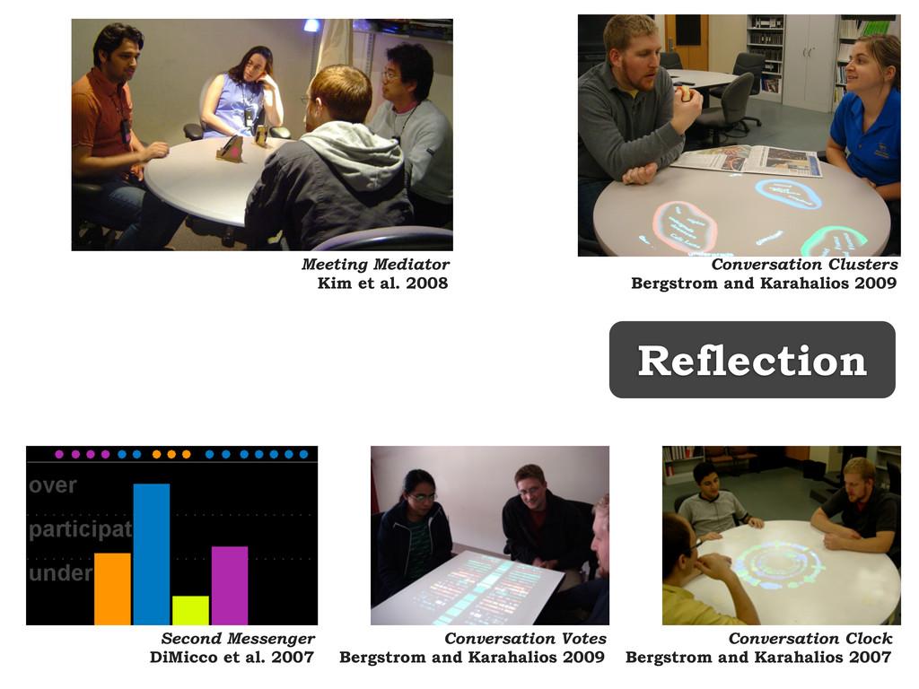 Reflection Second Messenger DiMicco et al. 2007...