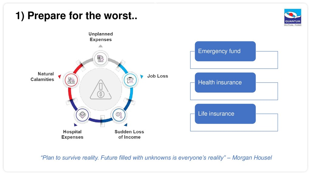 2 1) Prepare for the worst.. Emergency fund Hea...