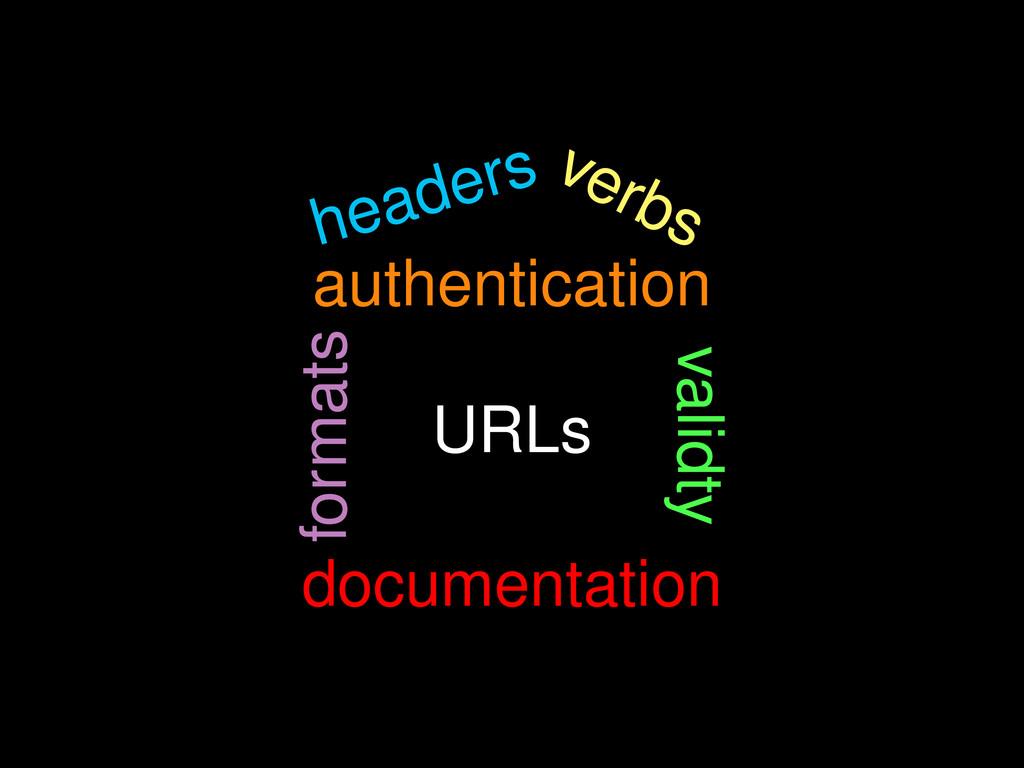 URLs verbs headers authentication formats valid...