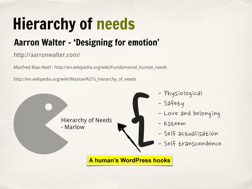 Aarron Walter - 'Designing for emotion' -