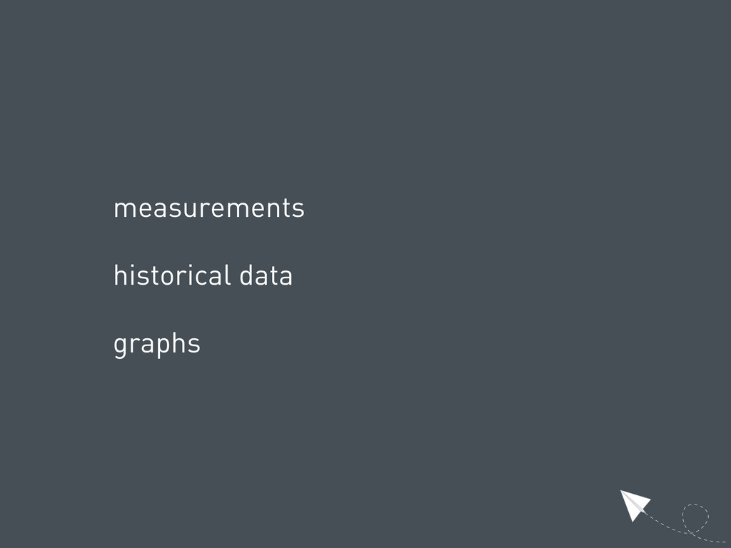 measurements historical data graphs