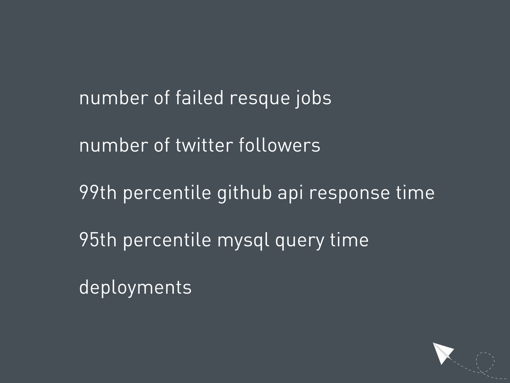 number of failed resque jobs number of twitter ...