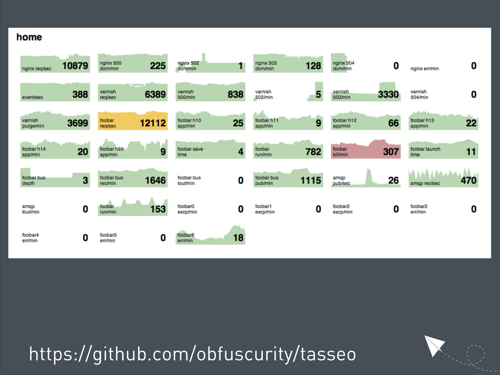 https://github.com/obfuscurity/tasseo