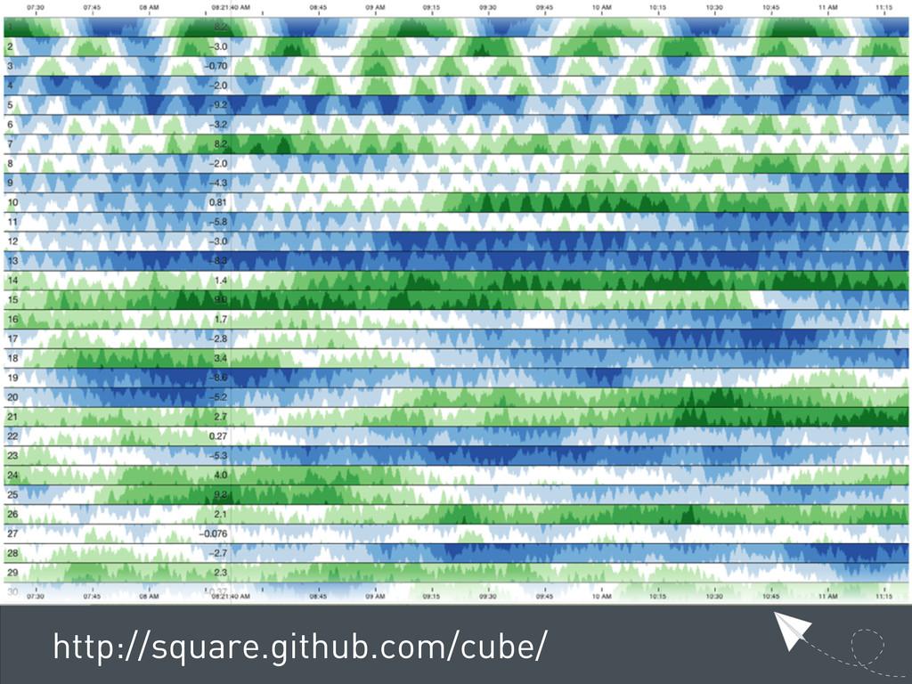 http://square.github.com/cube/