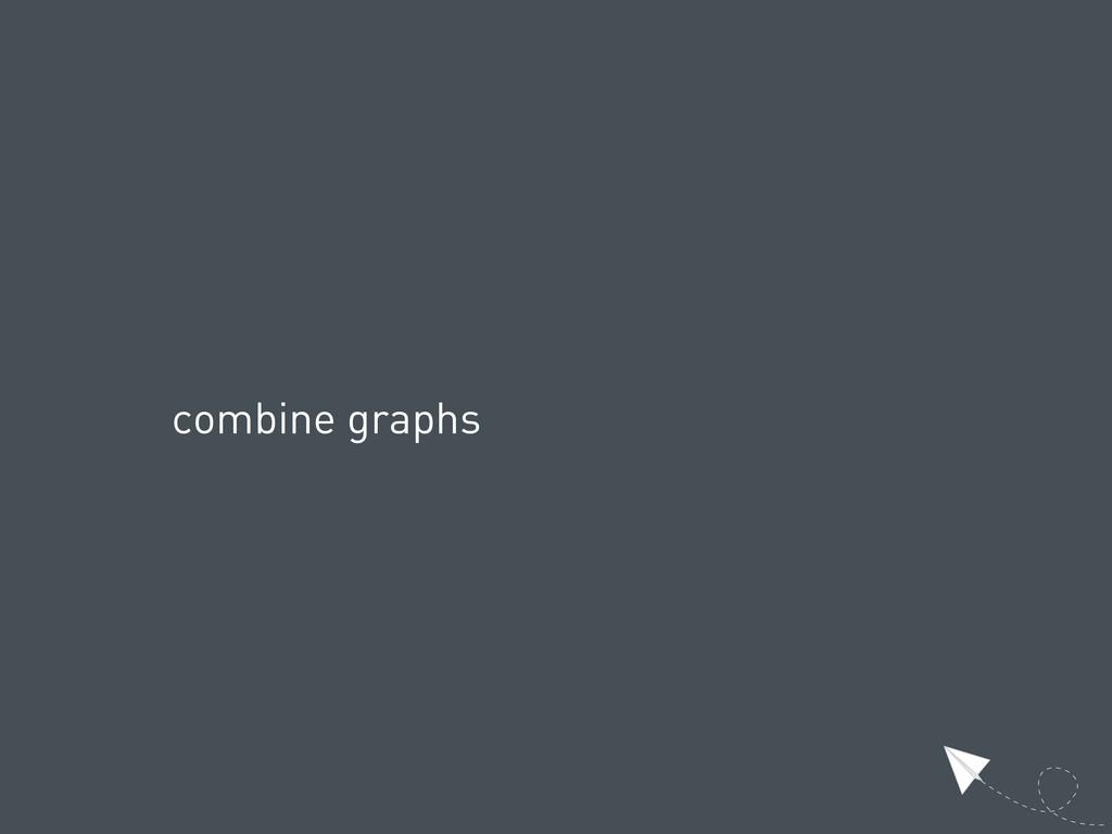 combine graphs