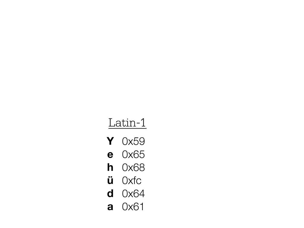 Y e h ü d a 0x59 0x65 0x68 0xfc 0x64 0x61 Latin...